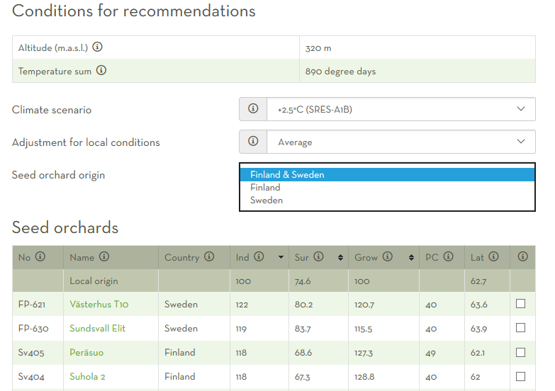 Planter's guide – new tool for choosing Scots pine plant material in Sweden and Finland